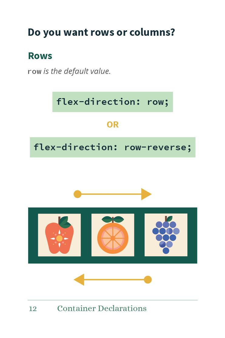 Announcing A Field Guide to Flexbox – Joni Bologna